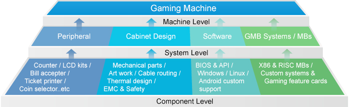 gaming_machine