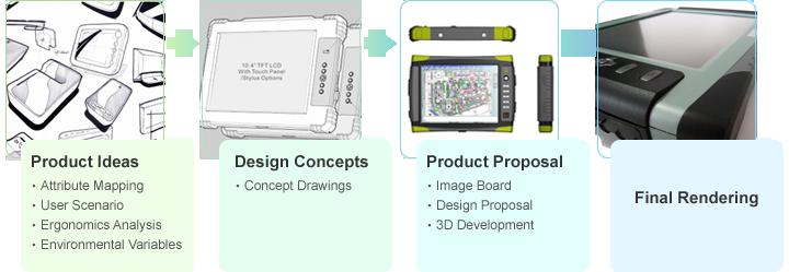 design_p02